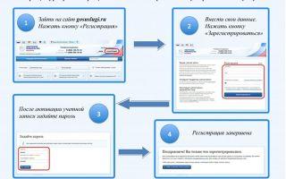 Подача заявления на развод через интернет-сайт «госуслуги»
