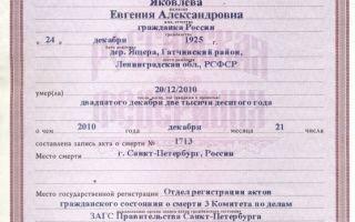 Какие документы нужно оформлять после смерти родственника