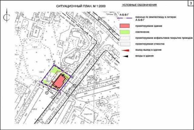 Что такое ситуационный план земельного участка и как его сделать
