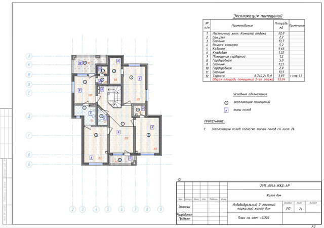 Что такое экспликация помещений, зданий и сооружений и как её получить