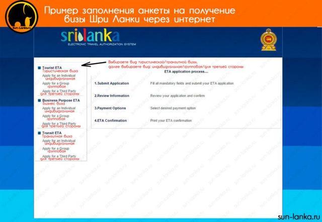 Визы для россиян в Шри-Ланку: какие типы есть и как их оформить