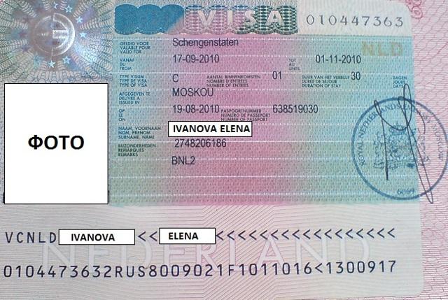 Как получить визу в Нидерланды