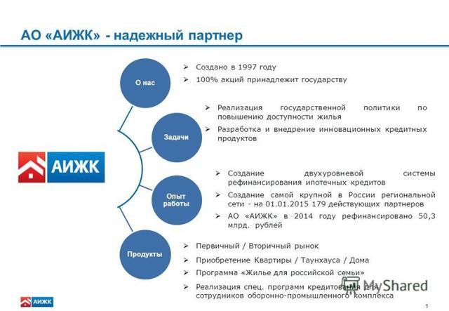Программа помощи заемщикам: описание и условия получения