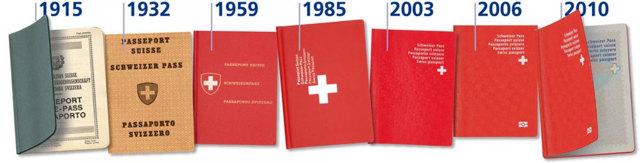 Как гражданам России получить гражданство и паспорт Швейцарии