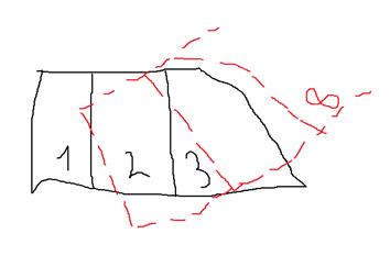 Как исправить кадастровую ошибку в местоположении границ земельного участка