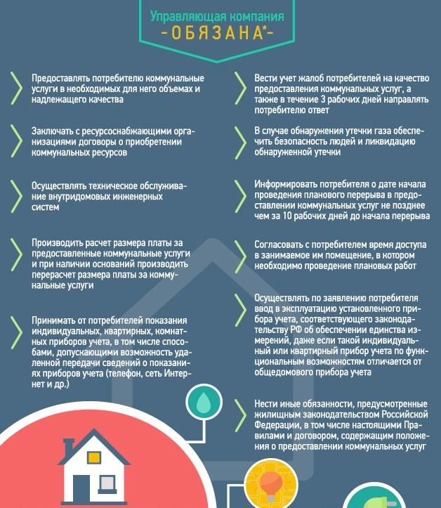 Чем занимается управляющая компания: ее основные функции в сфере ЖКХ