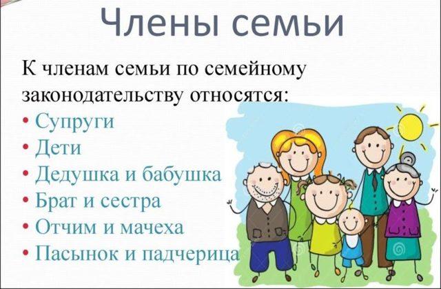 Наследование невыплаченных сумм, предоставленных гражданину в качестве средств к существованию по ГК РФ (ст 1183)