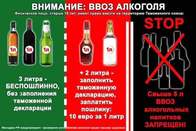 Нормы провоза алкоголя через границу России