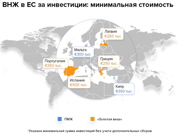 Как получить гражданство ЕС гражданину РФ