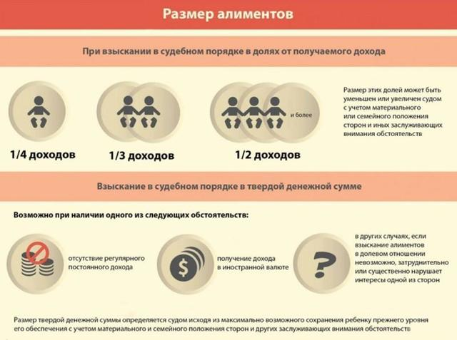 Если лишают родительских прав нужно ли платить алименты в России