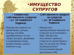 Разделение имущества по Семейному Кодексу РФ